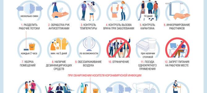 Стоп СOVID-19